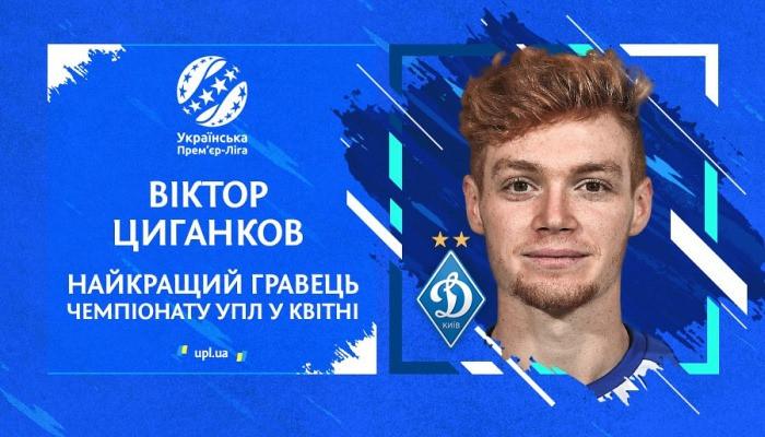 Виктор Циганков
